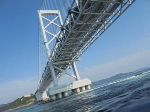 橋の下、ぶろぐ